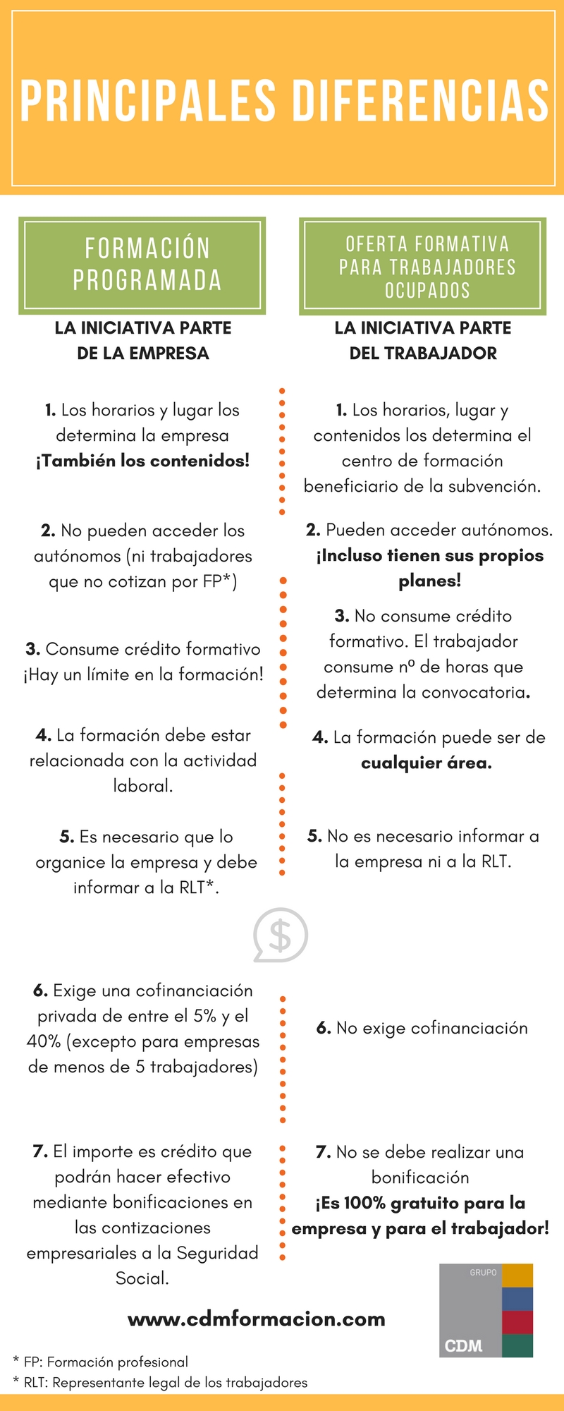 infografia_formacionprogramada_cdm